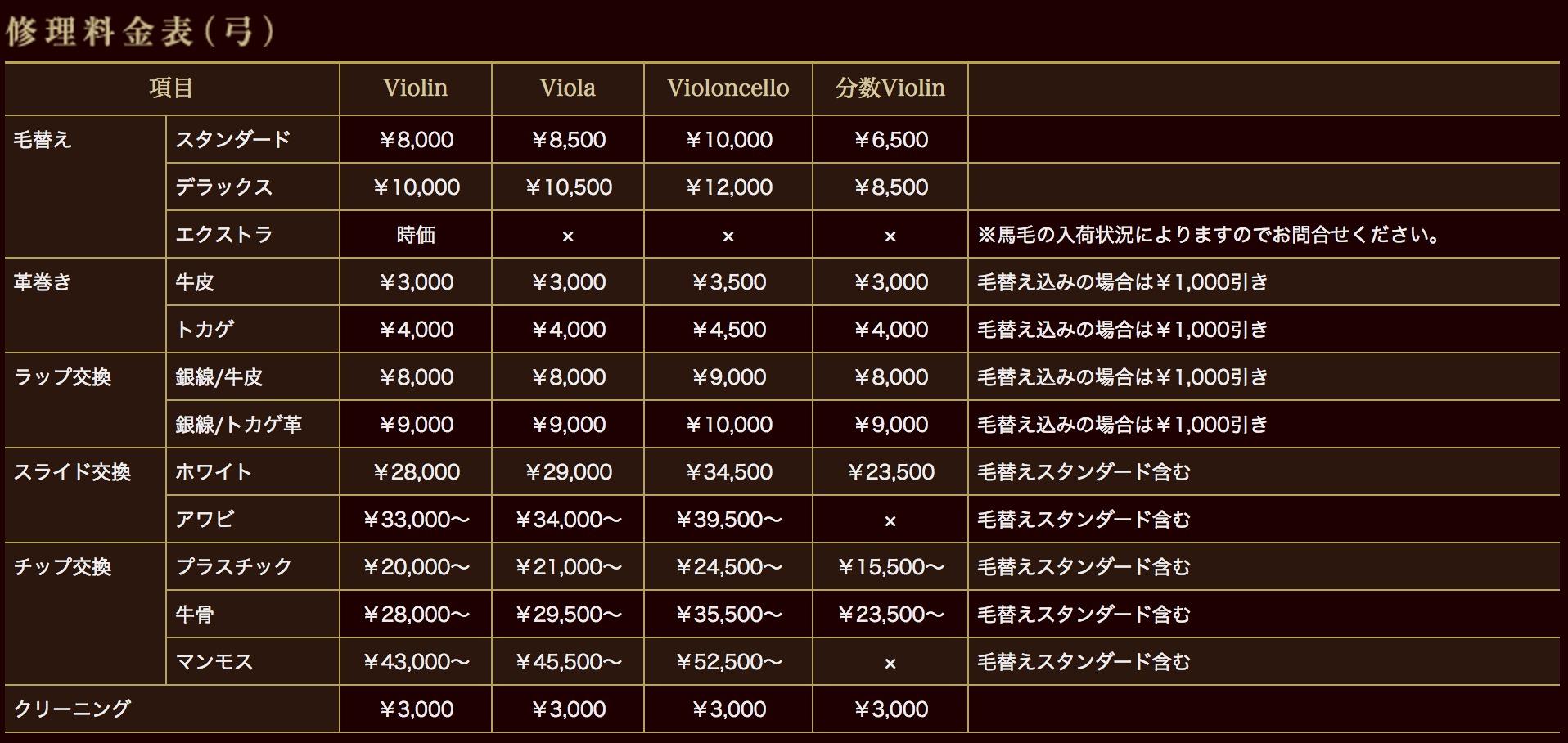 日本弦楽器:修理・調整2