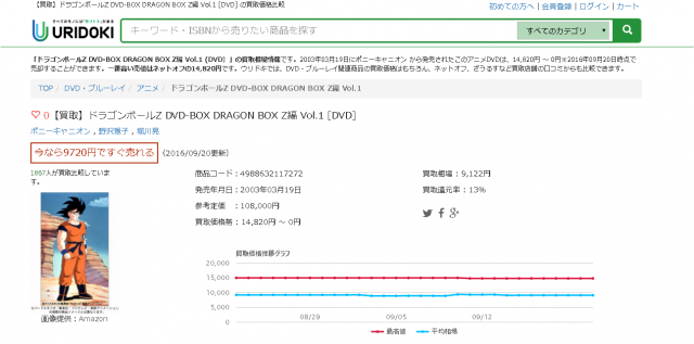【買取】ドラゴンボールZ DVD-BOX DRAGON BOX Z編 Vol.1 [DVD]<br />