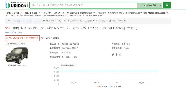 【買取】1/18 ランドローバー 2013 レンジローバー (ブラック) 「GTAシリーズ」 WE11006BK[ミニカー]
