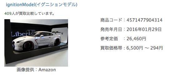 1/18 LB WORKS GT-R R35(ホワイト) IG0431