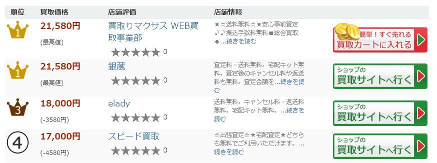 【買取】ルイ・ヴィトン モノグラム 6連キーケース M62630[ブランド財布]