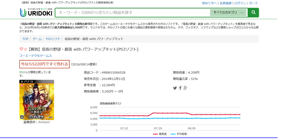 【買取】信長の野望・創造 with パワーアップキット[PS3ソフト]