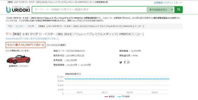 【買取】1/43 マツダ ロードスター (ND) 2015(ソウルレッドプレミアムメタリック) VM097A[ミニカー]