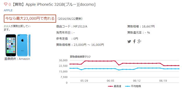 【買取】Apple iPhone5c 32GB(ブルー)[docomo]