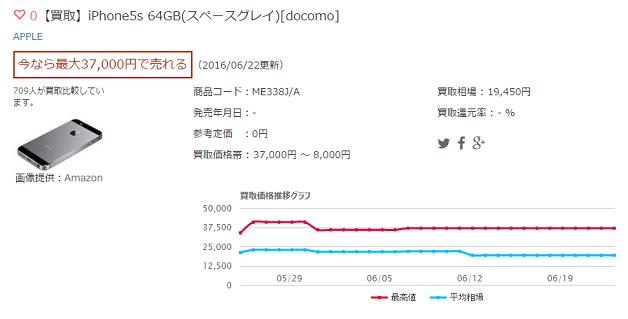 【買取】iPhone5s 64GB(スペースグレイ)[docomo]