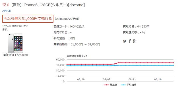 【買取】iPhone6 128GB(シルバー)[docomo]
