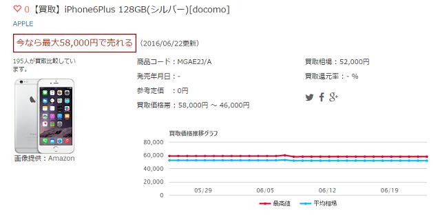 【買取】iPhone6Plus 128GB(シルバー)[docomo]