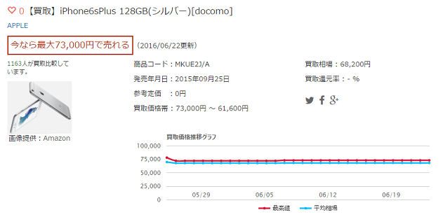 【買取】iPhone6sPlus 128GB(シルバー)[docomo]