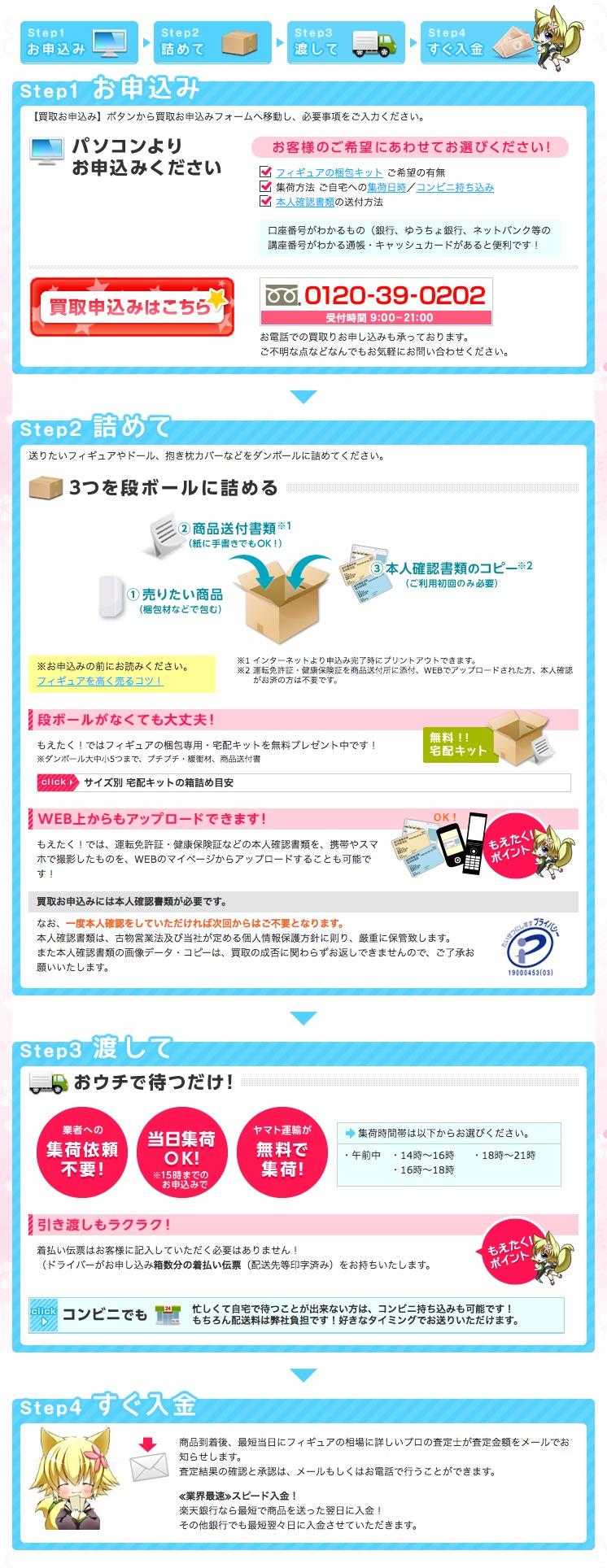 FireShot Capture 124 - もえたく! フィギュア買取の流れ I フィギュア売る_ - http___www.netoff.co.jp_moetaku_sell_index.html