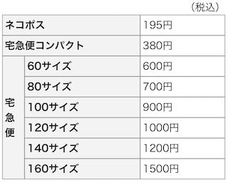 PayPayフリマ_ヤフネコ!パック送料