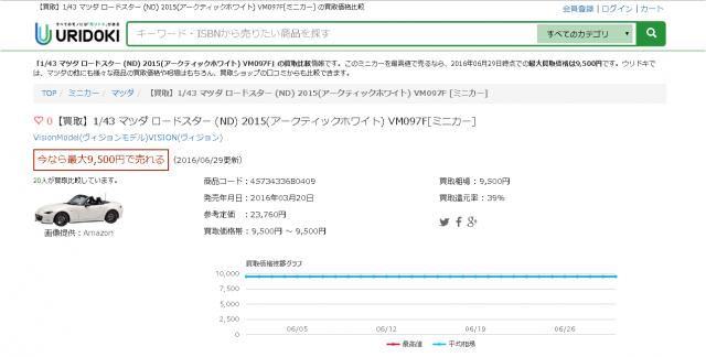 【買取】1/43 マツダ ロードスター (ND) 2015(アークティックホワイト) VM097F[ミニカー]