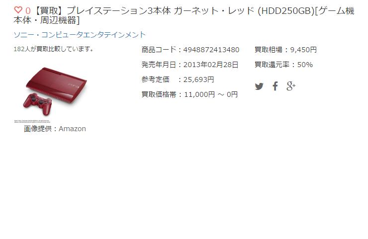 【買取】プレイステーション3本体 ガーネット・レッド (HDD250GB)[ゲーム機本体・周辺機器]