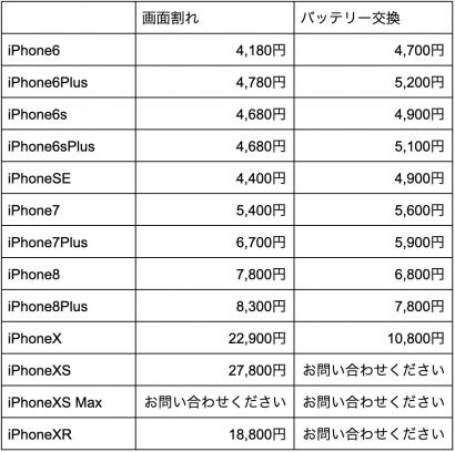 スマップル 修理価格