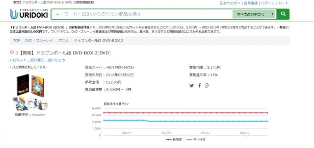 【買取】ドラゴンボール超 DVD-BOX 2[DVD]