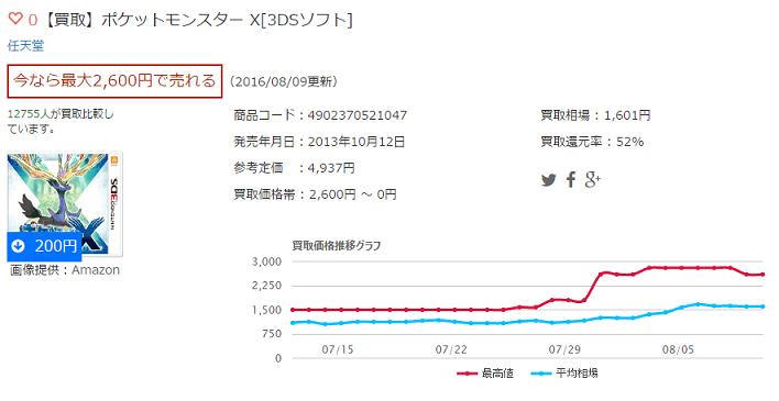 【買取】ポケットモンスター X[3DSソフト]