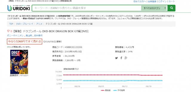 【買取】ドラゴンボール DVD-BOX DRAGON BOX GT編[DVD]