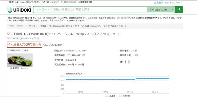 【買取】1/24 Mazda RX-8(ライトグリーン) 「GT racingシリーズ」 73778[ミニカー]