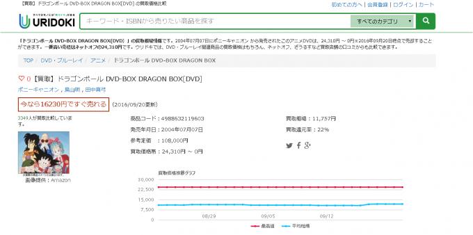 【買取】ドラゴンボール DVD-BOX DRAGON BOX[DVD]