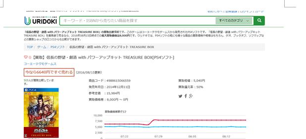 【買取】信長の野望・創造 with パワーアップキット TREASURE BOX[PS4ソフト]