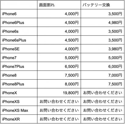 iPhone修理の匠 修理価格