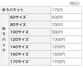 PayPayフリマ_ゆうパック・ゆうパケット(おてがる版送料