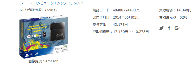 プレイステーション4本体×FIFA 14 2014 FIFA World Cup Brazil Limited Pack(PS4)