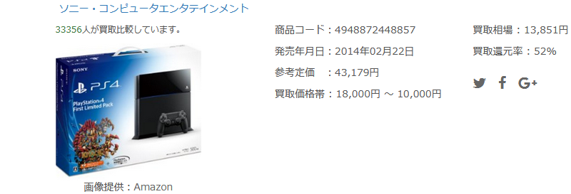 プレイステーション4本体 First Limited Pack・HDD 500GB/CUHJ-10000(PS4)